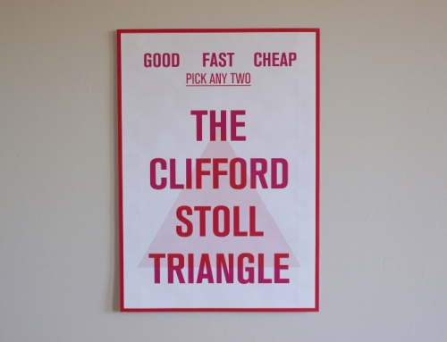 The Clifford Stoll Triangle