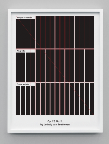 AGDA Poster Annual 2011