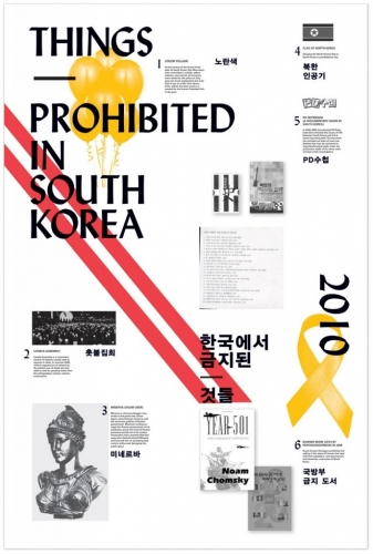 Things prohibited in South Korea