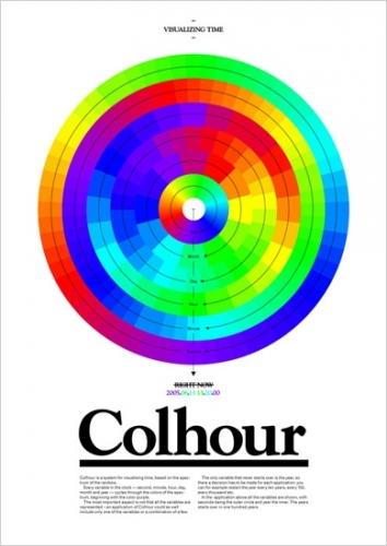 Colhour